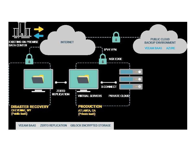 hybrid-cloud-architecture-diagram